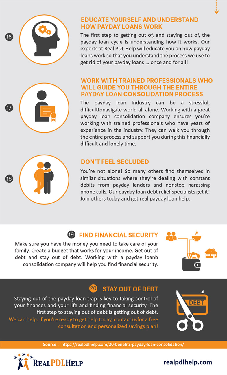 An infographic about consolidating payday loans