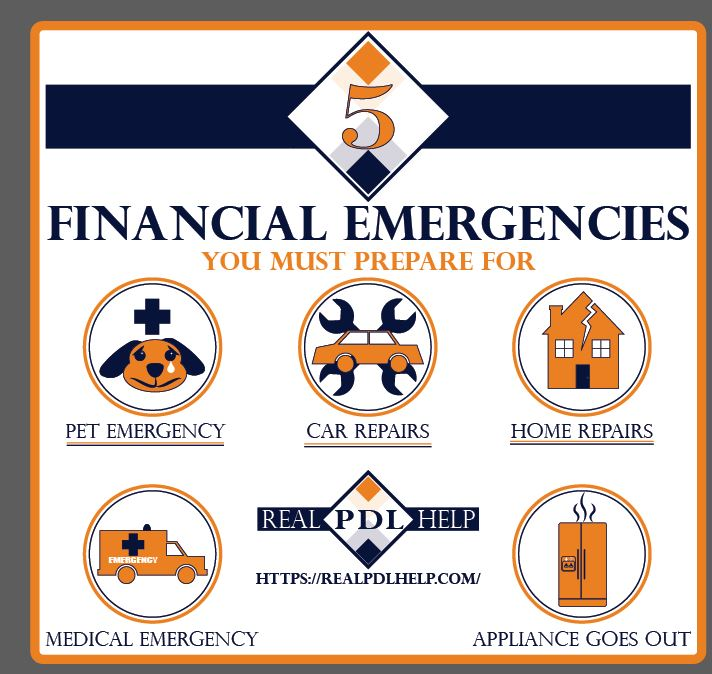 A graphic about the 5 financial emergencies you must prepare for