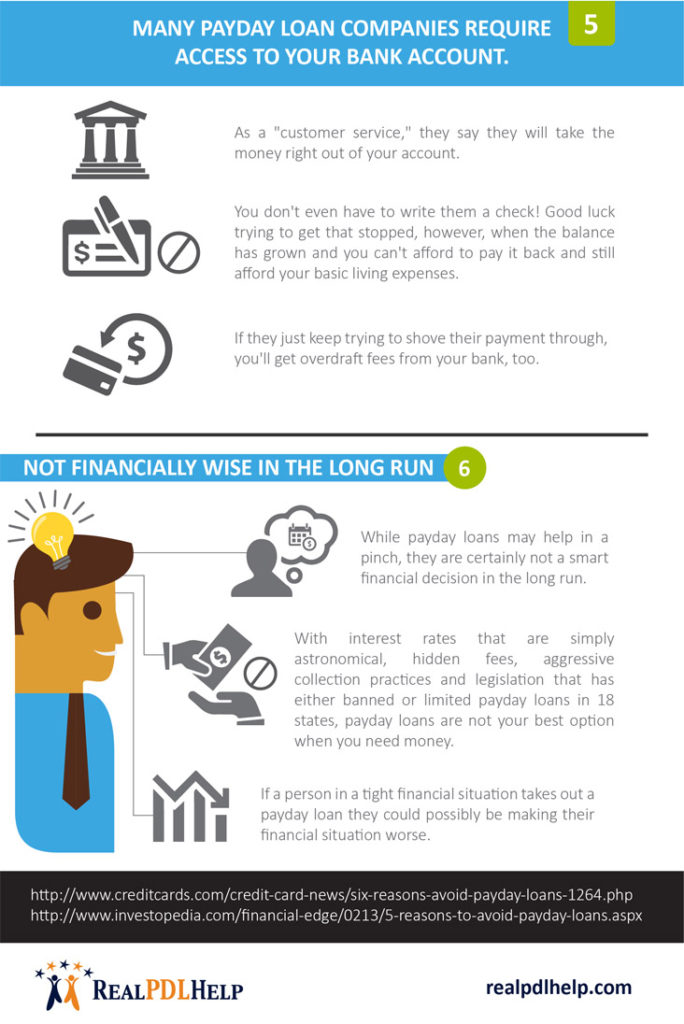 An infographic about payday loan companies that require access to your bank account.